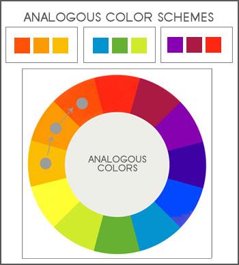 Analogous color scheme menlo park 39 s art studio for Analogous colors are