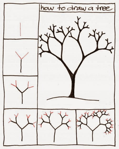 How to draw a simple tree for kids step by step menlo parks art studio