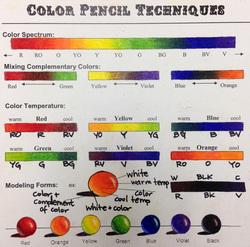 colored pencil techniques menlo park 39 s art studio. Black Bedroom Furniture Sets. Home Design Ideas