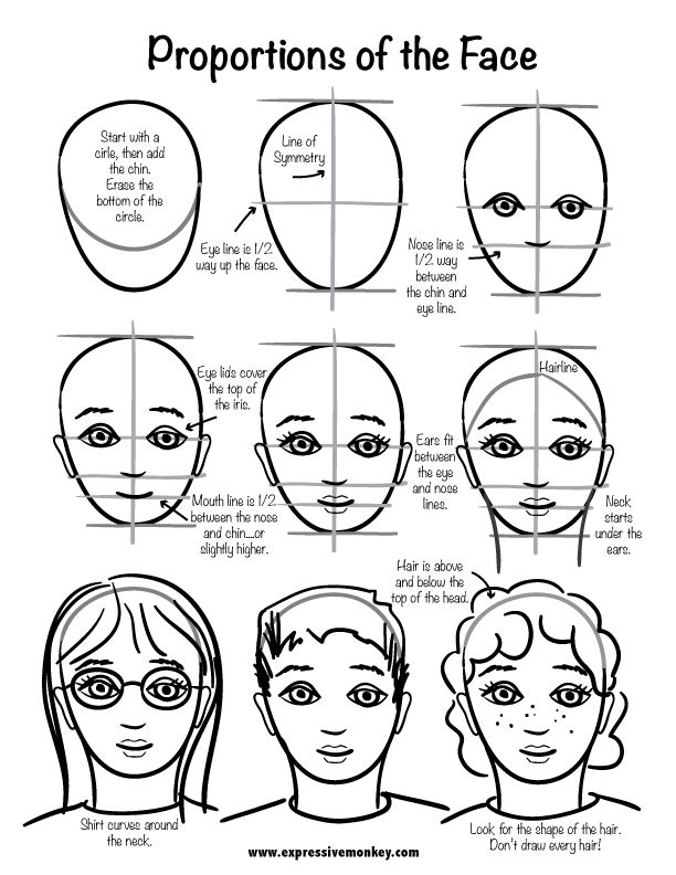 Step by step tutorial for drawing a face menlo parks art studio