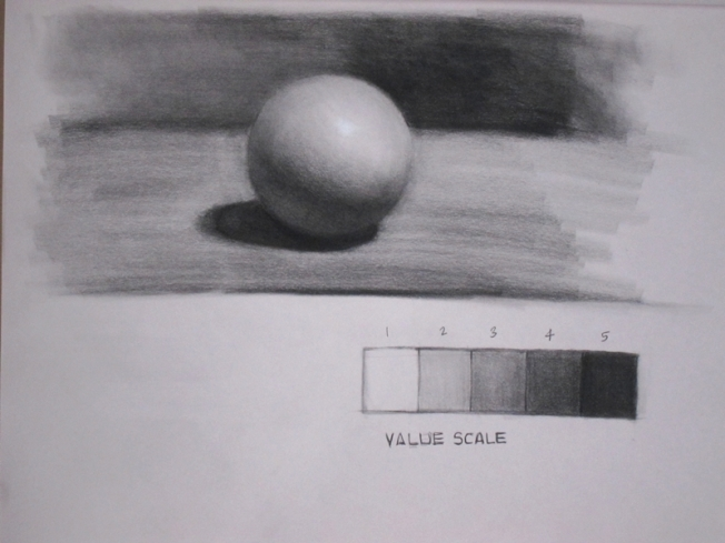 VALUE SCALE with SPHERE